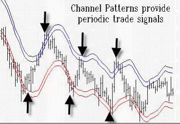 Динамический канал предоставляет многократные точки входа