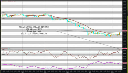 Форекс: импульс цены валюты - тренд