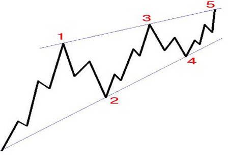 Диагональный треугольник второго рода