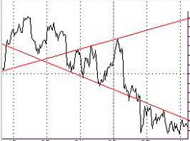 Расширяющийся треугольник