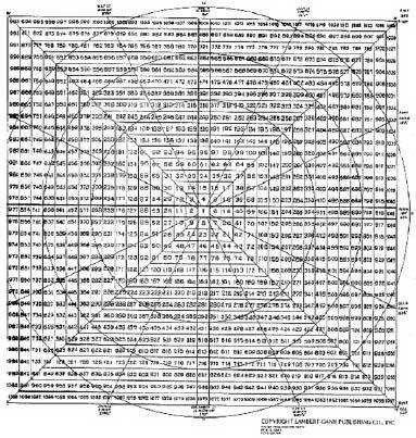 Квадрат  девяти