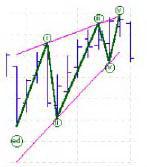 Диагональный треугольник