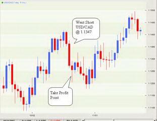 Канадский доллар укрепился на заявлении ОПЕК